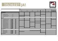 SP TV Tischler KW 35 ohne Kosten 2012 07 19