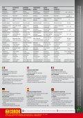 PROLINE 640 - Corghi SpA - Page 4