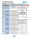 Capacitance Range - Page 6
