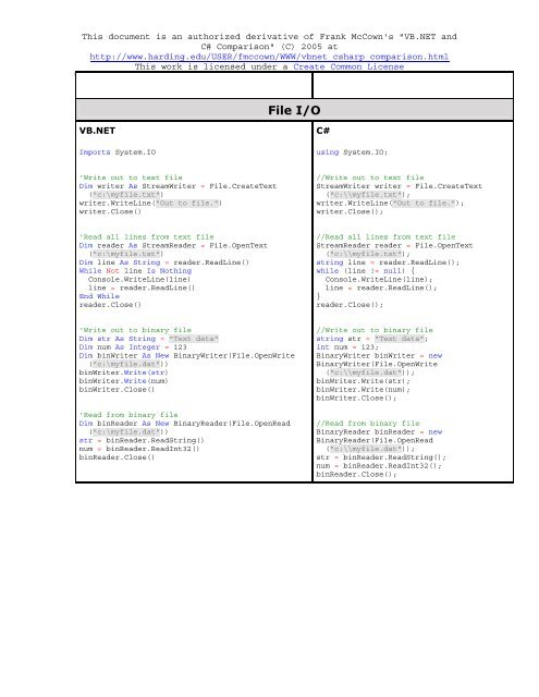 Comments Program Structure - Cheat Sheet