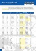 Łańcuchy rozrządu D.I.D spełniają te wymogi - Motor-Land - Page 7