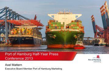 Name der Präsentation 24 pt. - Hafen Hamburg
