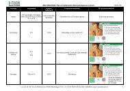 Scheda trattamenti Mio-Ionotens (SK32-00) - I-Tech Medical Division