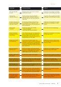 Sociale tilbud og deres naboer Idékatalog - Socialstyrelsen - Page 7