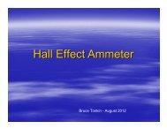 Hall Effect Ammeter - AEVA