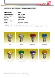 REFLECTOR HALOGEN LAMPS – PAR16 type