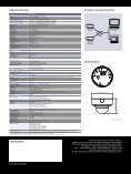Product Specification: Sony SNC-VM601B - Network Webcams - Page 2