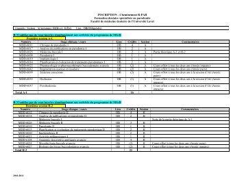 Cheminement et liste des cours (PDF) - Faculté de médecine ...