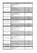 Cennik na sprzęt komunalny zimowy – sezon 2011/2012 - Page 2