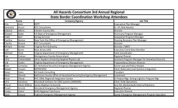 State Border Coordination Workshop Attendees - Hazards Consortium
