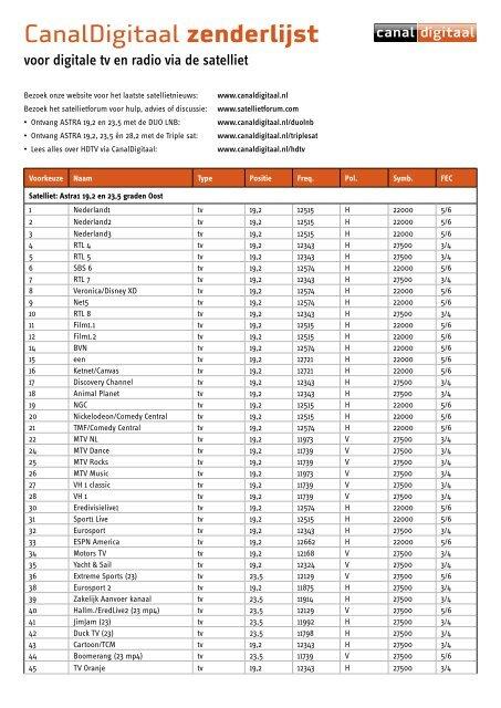 CanalDigitaal zenderlijst - nl3prc
