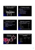 Physiologie du myocarde - Physiologie ENVT - Page 2