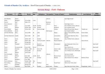 Surname Range - Feril - Finlyson - Friends of Dundee City Archives