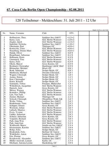 120 Teilnehmer - Meldeschluss: 31. Juli 2011 - 12 Uhr