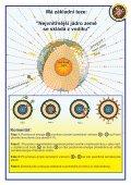 Prostorová energie Působící pole Geoenergetická energie Přístroj ... - Page 3