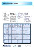 SASCO Information & News - ISI-Design - Seite 7