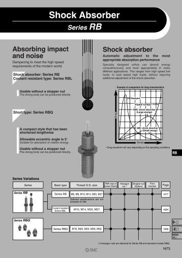 Shock Absorber Series RB