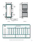 Z-Duct® Plate Exchanger Boucher - API of NH - Page 5