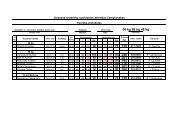 56 kg 69 kg 48 kg - Polska Sztanga