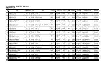 Kab. Cilacap - Dinas Pendidikan Provinsi Jawa Tengah