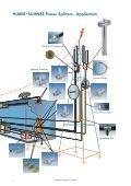 Power Splitters - AlHof - Page 5