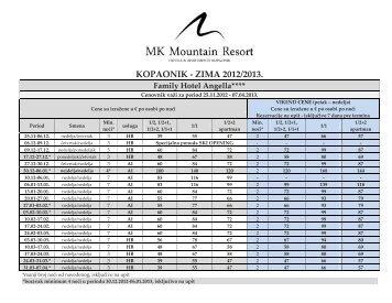 ZIMA 2012/2013. Family Hotel Angella - mk mountain resort