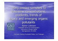 Using passive samplers to determine concentrations, gradients ...