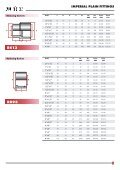 ABS & uPVC Plastic Product Guide.pdf - sbs - Page 7