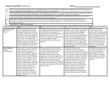 Essay useful phrases . Writing argumentative essay - Page, compare ...