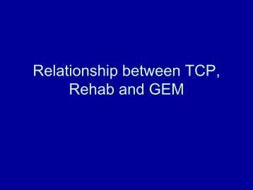 Craig Whitehead - Rehabilitation Studies Unit