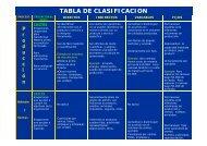 Tema2.Tablaclasificacioncostos