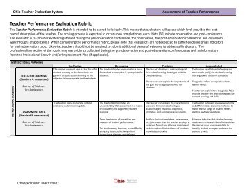 Teacher Performance Evaluation Rubric