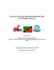 UNGASS report to 2010 - unaids