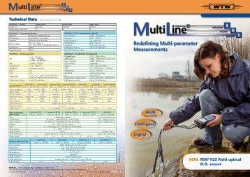 Redefining Multi-parameter Measurements - Fenno Medical Oy