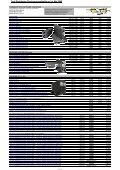 Télécharger le Tarif des onduleurs Pulsar - Page 2