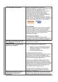 FAQs - VOLKSBANK SELIGENSTADT EG - Page 2