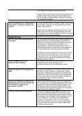 FAQs - VOLKSBANK SELIGENSTADT EG - Page 3