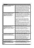 FAQs - VOLKSBANK SELIGENSTADT EG - Page 5