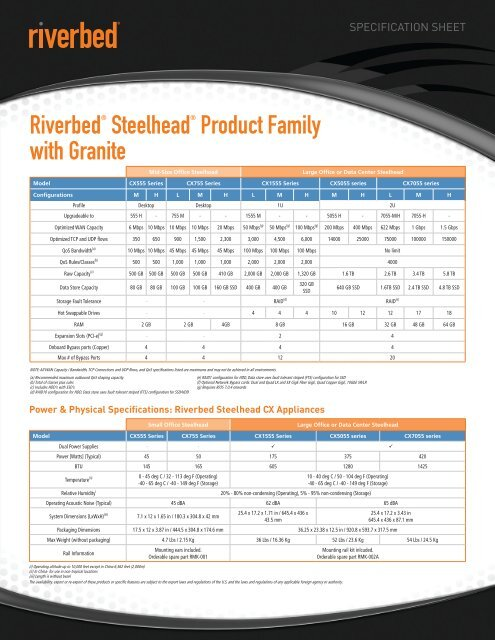 Steelhead Family & Granite Spec Sheet - Riverbed