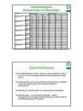Ing. Winfried Scheirer (Univ. für Bodenkultur/ PEA-CEE GmbH) - Page 7