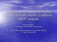 SWOT analysis for strategic plan in establishing the School of Public ...