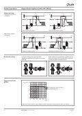 Slėgio perkryčio reguliatorius (PN 25) - Danfoss - Page 4
