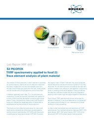 Trace element analysis of plant material Lab Report XRF 445 - Bruker