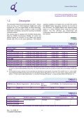 240-Pin Registered DDR2 SDRAM Modules DDR2 SDRAM ... - UBiio - Page 4