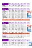 Lista de preturi - Mazda - Page 3