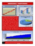 annual report-2011.pdf - The City of Titusville, Florida - Page 4