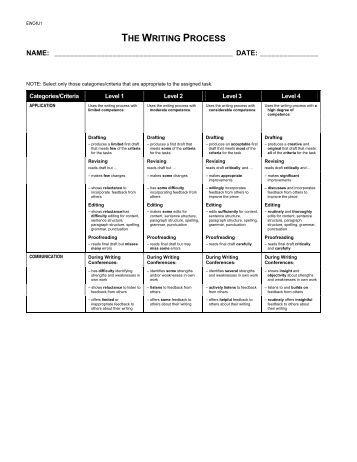 Grading rubric for 8th grade research paper