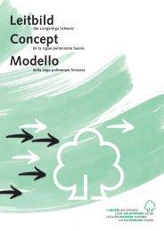 Leitbild Concept Modello - Ligue pulmonaire