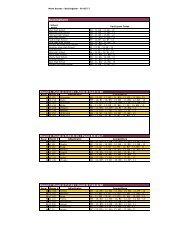Panel B 4:45-5:30 Round 2 Panel A 5:30-6:15 | Panel B 6:15-7 ...
