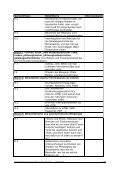 in PDF-Format - Page 4
